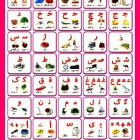 حروف الفبا 201x201 - جدول حروف الفبا ضامن اهو