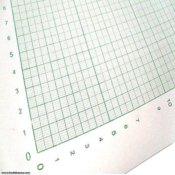 کاغذ میلیمتری a3